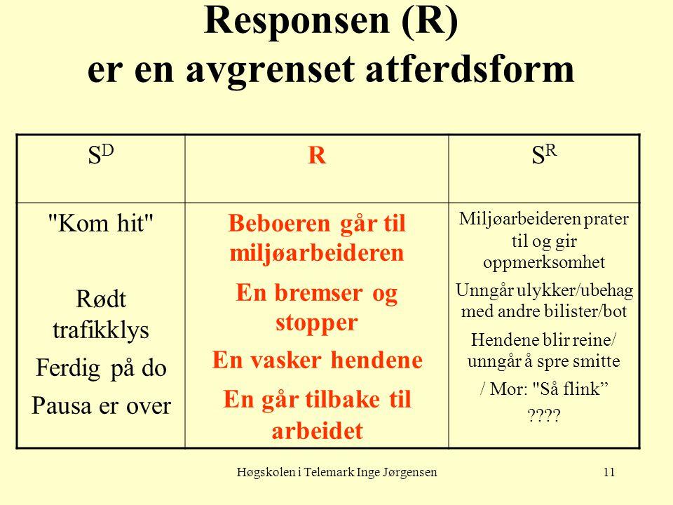 Høgskolen i Telemark Inge Jørgensen11 Responsen (R) er en avgrenset atferdsform SDSD RSRSR
