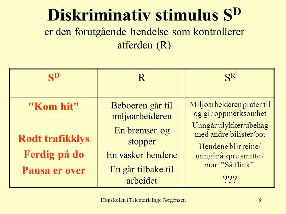 Høgskolen i Telemark Inge Jørgensen9 Diskriminativ stimulus S D er den forutgående hendelse som kontrollerer atferden (R) SDSD RSRSR