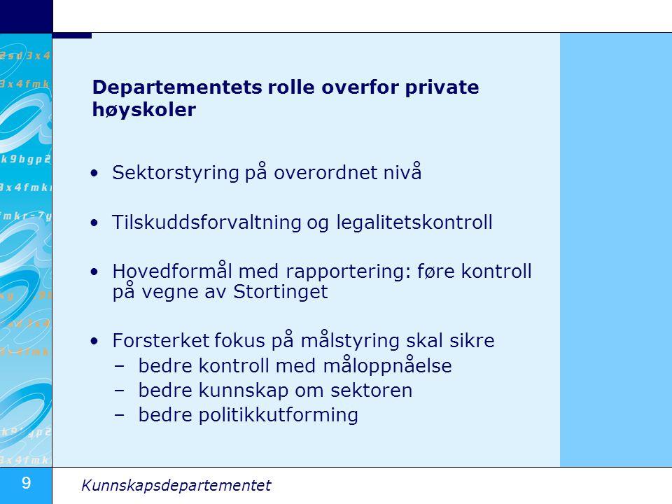 20 Kunnskapsdepartementet Årshjul 15.febr. DBH-tabeller 1.