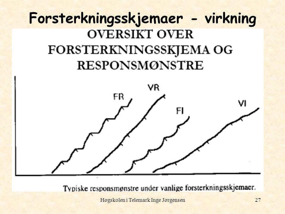 Høgskolen i Telemark Inge Jørgensen27 Forsterkningsskjemaer - virkning