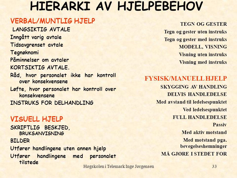 Høgskolen i Telemark Inge Jørgensen33 HIERARKI AV HJELPEBEHOV VERBAL/MUNTLIG HJELP LANGSIKTIG AVTALE Inngått varig avtale Tidsavgrenset avtale Tegnøkn