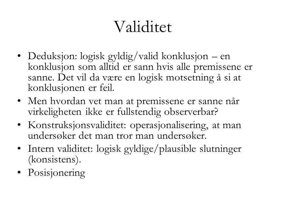 Validitet Deduksjon: logisk gyldig/valid konklusjon – en konklusjon som alltid er sann hvis alle premissene er sanne. Det vil da være en logisk motset