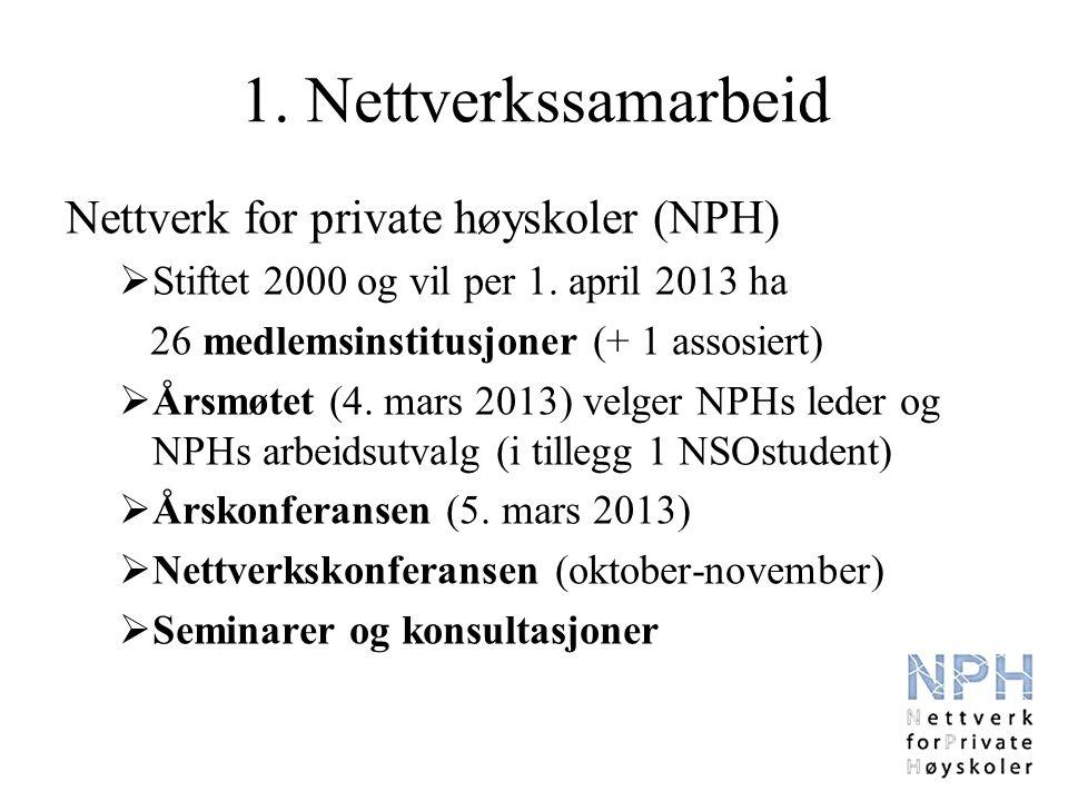 1. Nettverkssamarbeid Nettverk for private høyskoler (NPH)  Stiftet 2000 og vil per 1.