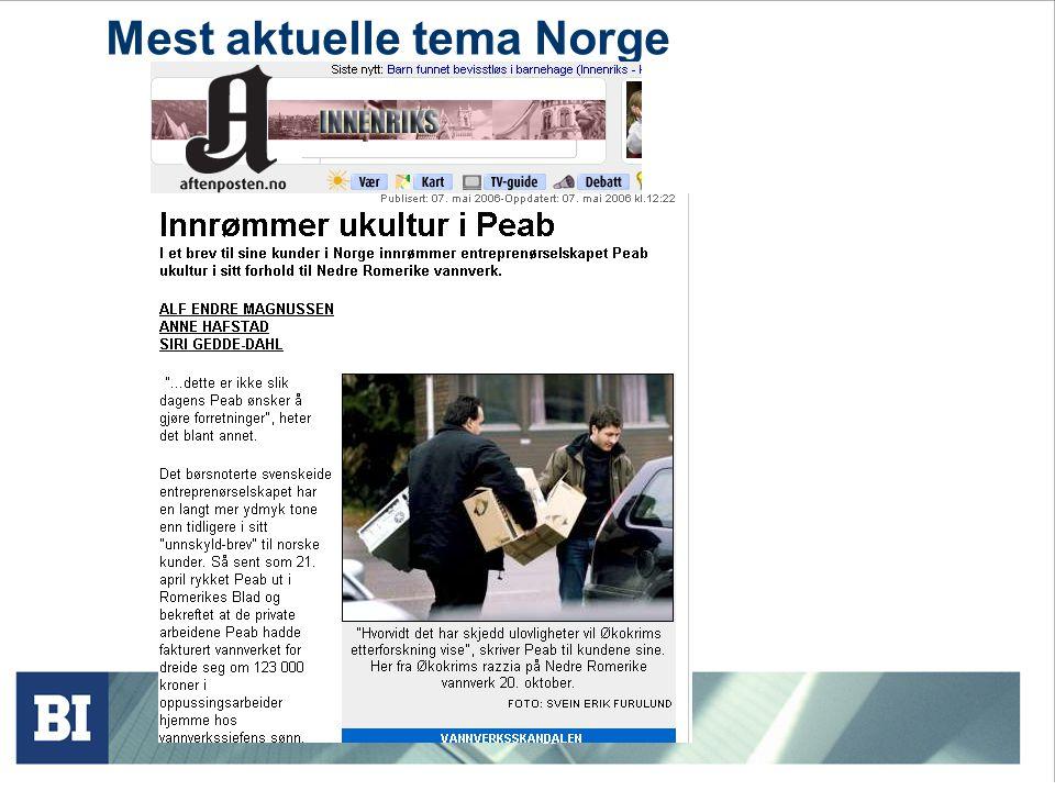 11 Mest aktuelle tema Norge