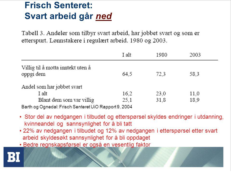 20 Frisch Senteret: Svart arbeid går ned Barth og Ognedal: Frisch Senteret UiO Rapport 9, 2004 Stor del av nedgangen i tilbudet og etterspørsel skylde