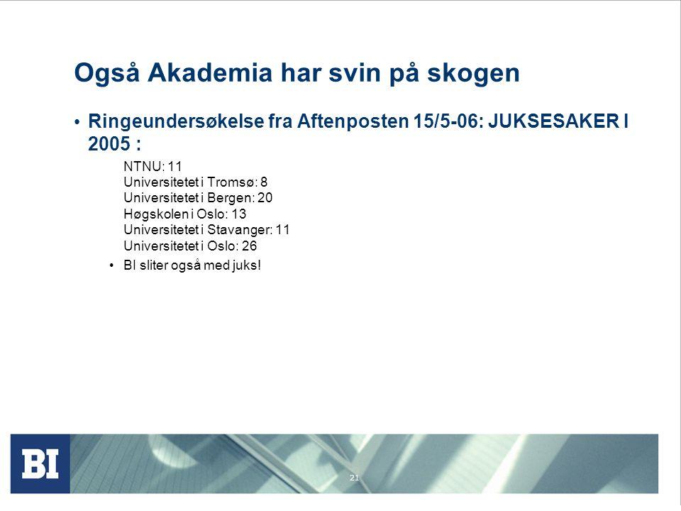 21 Også Akademia har svin på skogen Ringeundersøkelse fra Aftenposten 15/5-06: JUKSESAKER I 2005 : NTNU: 11 Universitetet i Tromsø: 8 Universitetet i