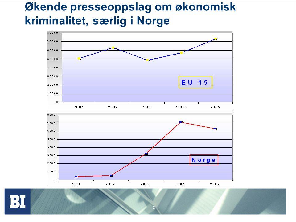 3 Økende presseoppslag om økonomisk kriminalitet, særlig i Norge