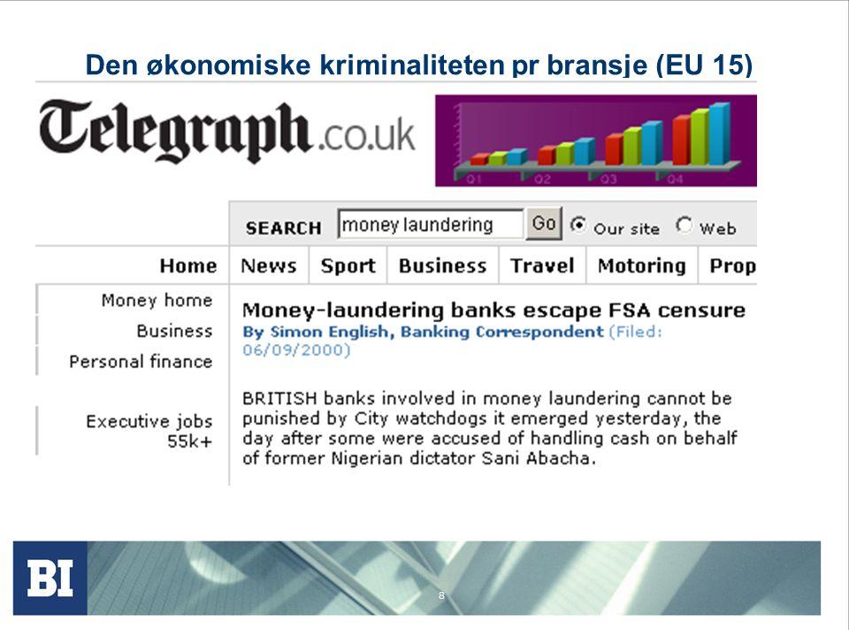 8 Den økonomiske kriminaliteten pr bransje (EU 15)