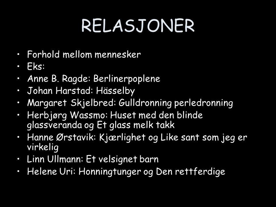 RELASJONER Forhold mellom mennesker Eks: Anne B. Ragde: Berlinerpoplene Johan Harstad: Hässelby Margaret Skjelbred: Gulldronning perledronning Herbjør