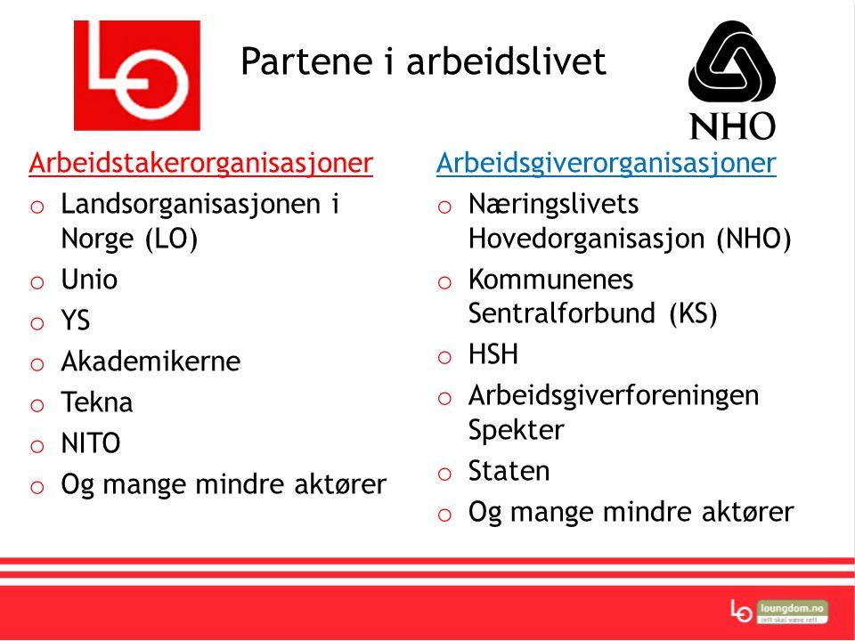 Arbeidstakerorganisasjoner o Landsorganisasjonen i Norge (LO) o Unio o YS o Akademikerne o Tekna o NITO o Og mange mindre aktører Arbeidsgiverorganisa