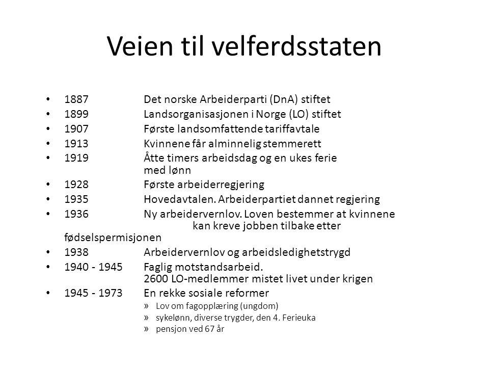 Veien til velferdsstaten 1887Det norske Arbeiderparti (DnA) stiftet 1899Landsorganisasjonen i Norge (LO) stiftet 1907Første landsomfattende tariffavta