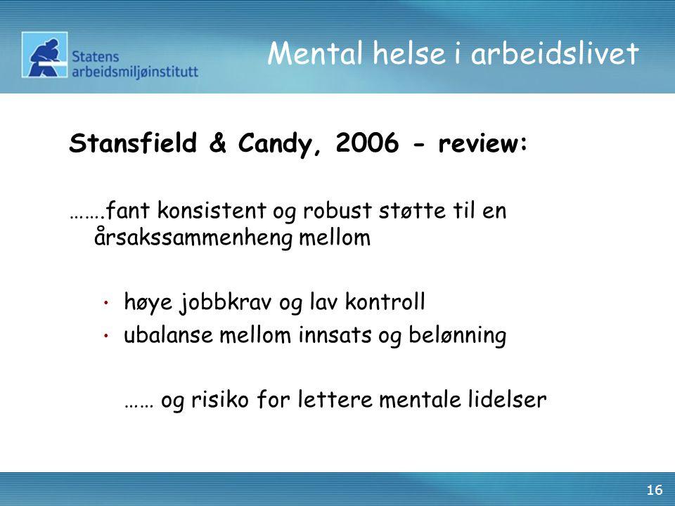 16 Mental helse i arbeidslivet Stansfield & Candy, 2006 - review: …….fant konsistent og robust støtte til en årsakssammenheng mellom høye jobbkrav og lav kontroll ubalanse mellom innsats og belønning …… og risiko for lettere mentale lidelser