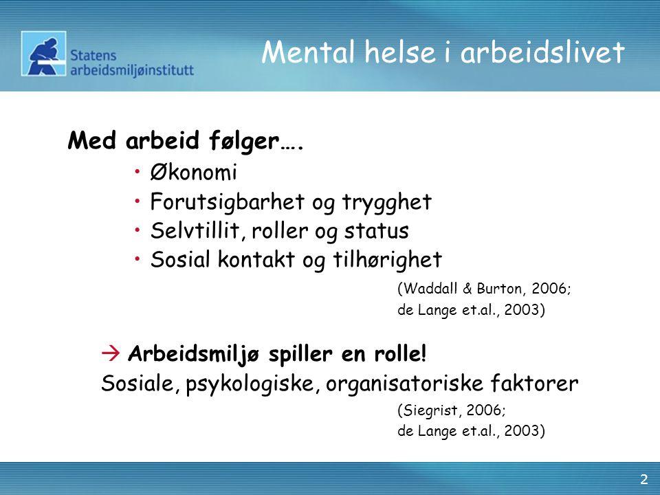 Mental helse i arbeidslivet …dårligere økonomi …mister status, roller, nettverk …høyere risiko for psykiske og fysiske lidelser …risiko for uføretrygding (x 4 på 3-4 år) …har generelt svakere helse + hyppigere legebesøk …dør tidligere  hva er årsak og hva er virkning.