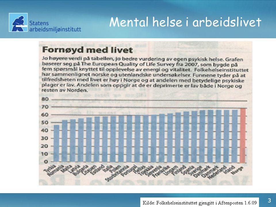 14 Mental helse i arbeidslivet Modeller i forskningen: Krav / kontroll / støtte (Karasek, 1979, Karasek & Thörell, 1990)