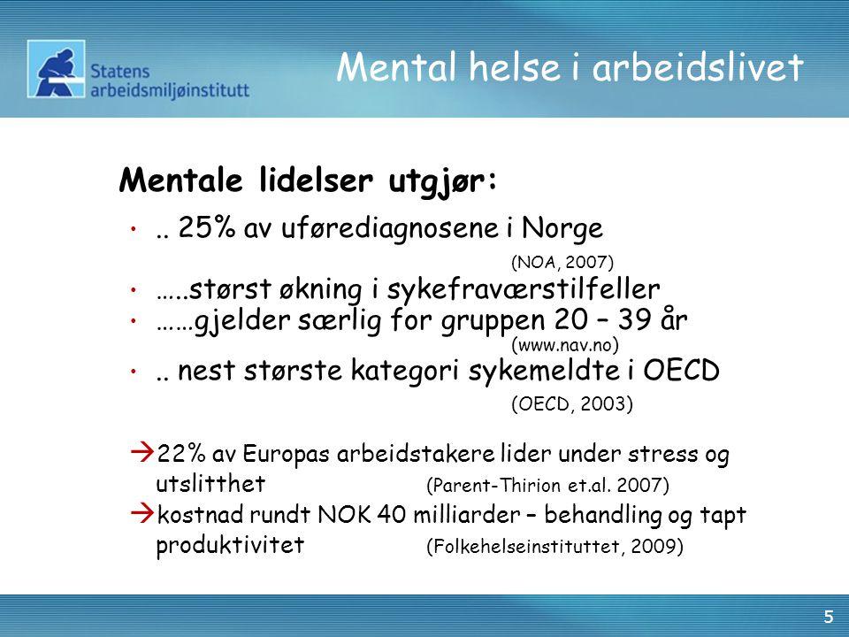 5 Mentale lidelser utgjør:..