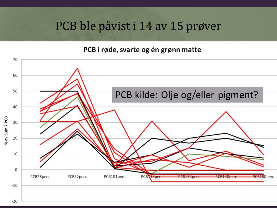 PCB ble påvist i 14 av 15 prøver PCB kilde: Olje og/eller pigment?
