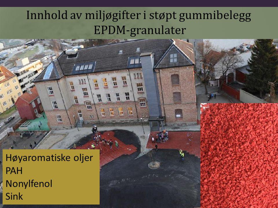 Innhold av miljøgifter i støpt gummibelegg EPDM-granulater Høyaromatiske oljer PAH Nonylfenol Sink