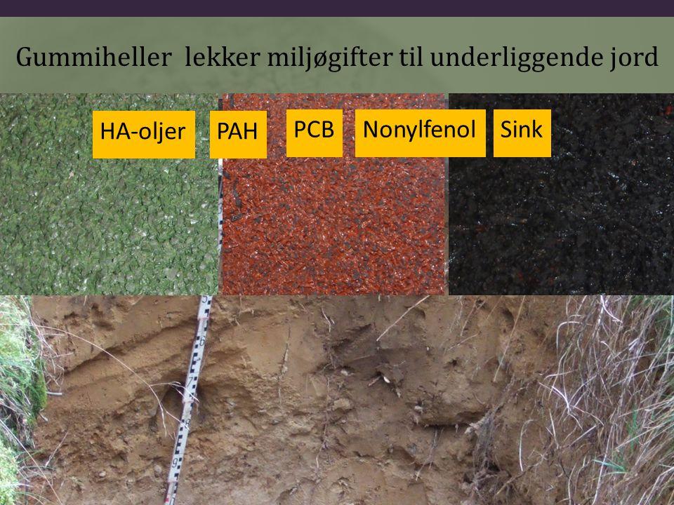 HA-oljerPAH PCBNonylfenolSink Gummiheller lekker miljøgifter til underliggende jord