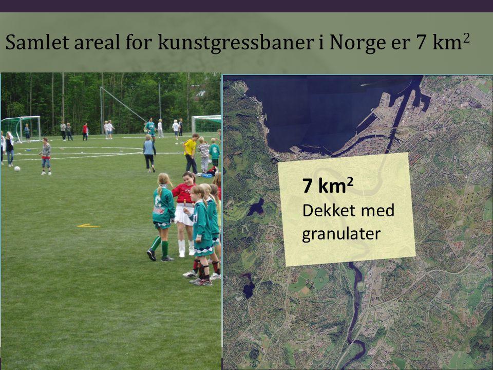 7 km 2 Dekket med granulater Samlet areal for kunstgressbaner i Norge er 7 km 2