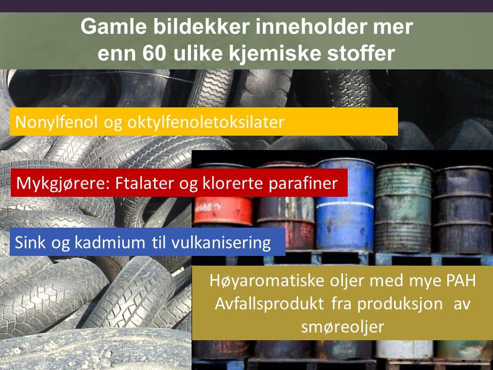 Gamle bildekker inneholder mer enn 60 ulike kjemiske stoffer Høyaromatiske oljer med mye PAH Avfallsprodukt fra produksjon av smøreoljer Sink og kadmi