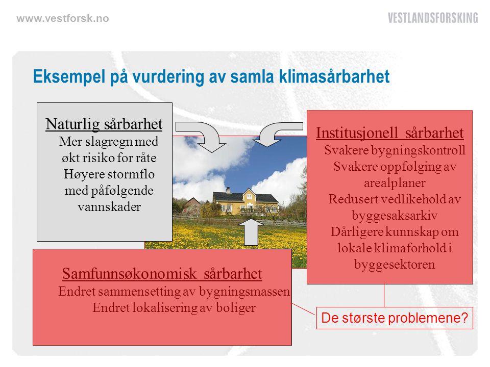 www.vestforsk.no Eksempel på vurdering av samla klimasårbarhet Naturlig sårbarhet Mer slagregn med økt risiko for råte Høyere stormflo med påfølgende
