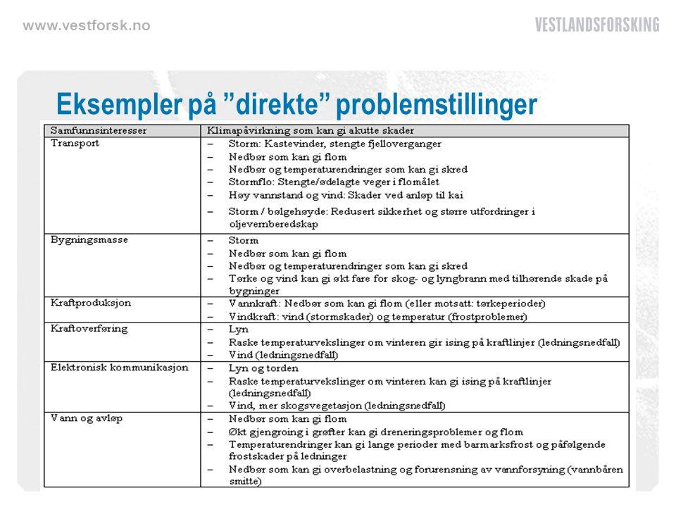 """www.vestforsk.no Eksempler på """"direkte"""" problemstillinger"""