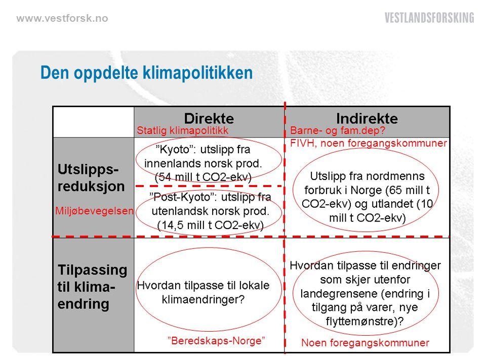 "www.vestforsk.no Den oppdelte klimapolitikken ""Beredskaps-Norge"" Statlig klimapolitikkBarne- og fam.dep? FIVH, noen foregangskommuner Miljøbevegelsen"