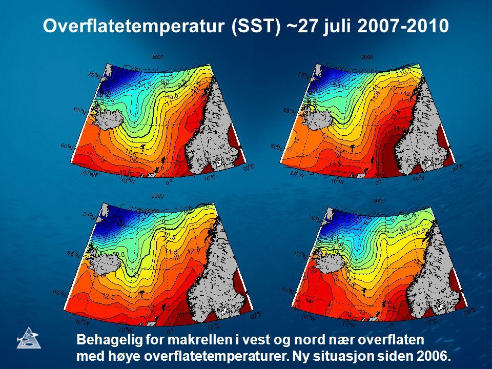 Overflatetemperatur (SST) ~27 juli 2007-2010 Behagelig for makrellen i vest og nord nær overflaten med høye overflatetemperaturer. Ny situasjon siden