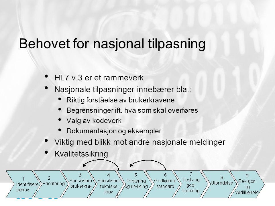 HL7 Arnstein Vestad Behovet for nasjonal tilpasning HL7 v.3 er et rammeverk Nasjonale tilpasninger innebærer bla.: Riktig forståelse av brukerkravene