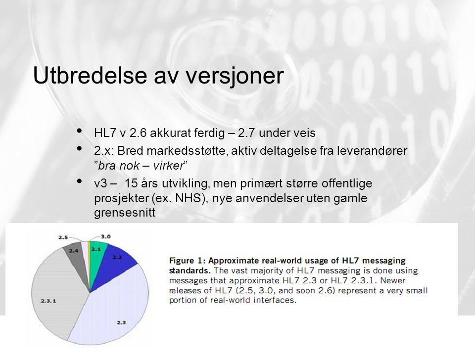 """HL7 Arnstein Vestad Utbredelse av versjoner HL7 v 2.6 akkurat ferdig – 2.7 under veis 2.x: Bred markedsstøtte, aktiv deltagelse fra leverandører """"bra"""
