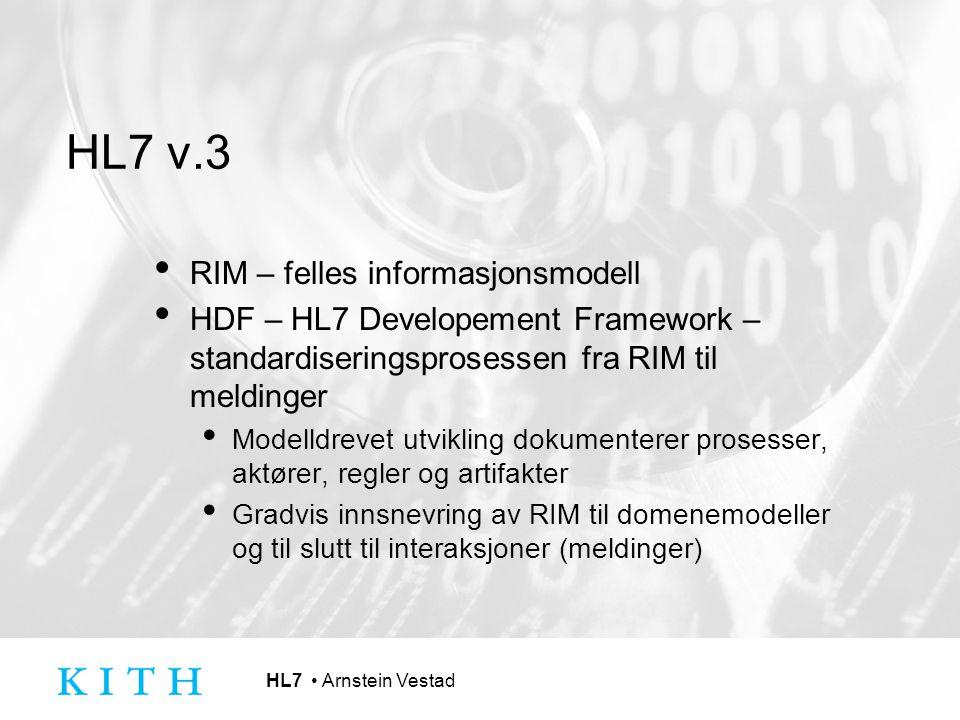 HL7 Arnstein Vestad HL7 v.3 RIM – felles informasjonsmodell HDF – HL7 Developement Framework – standardiseringsprosessen fra RIM til meldinger Modelld