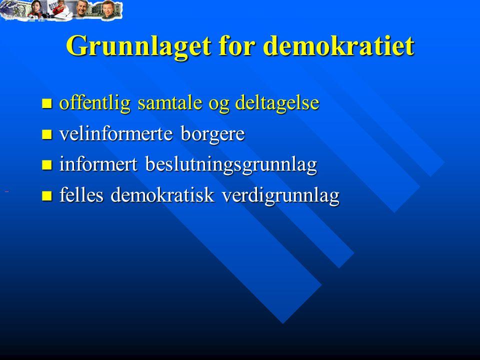 Grunnlaget for demokratiet offentlig samtale og deltagelse offentlig samtale og deltagelse velinformerte borgere velinformerte borgere informert beslu