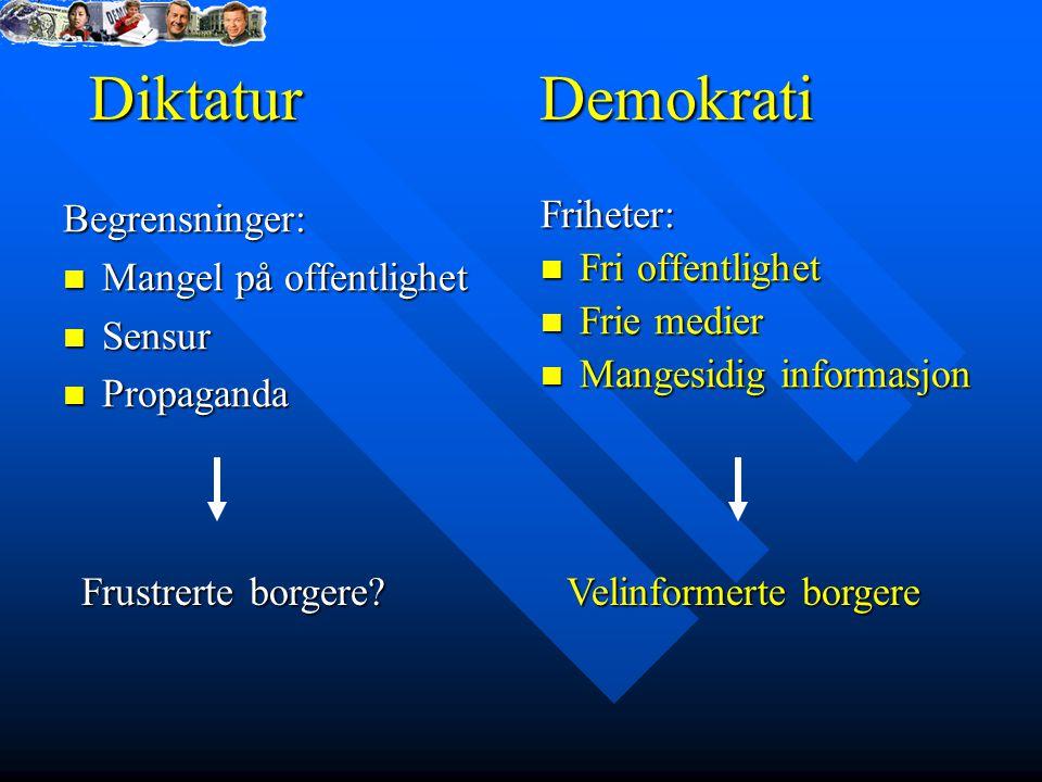 Diktatur Demokrati Begrensninger: Mangel på offentlighet Mangel på offentlighet Sensur Sensur Propaganda Propaganda Friheter: Fri offentlighet Frie me
