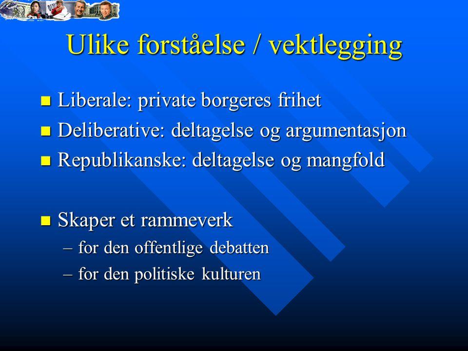Ulike forståelse / vektlegging Liberale: private borgeres frihet Liberale: private borgeres frihet Deliberative: deltagelse og argumentasjon Deliberat