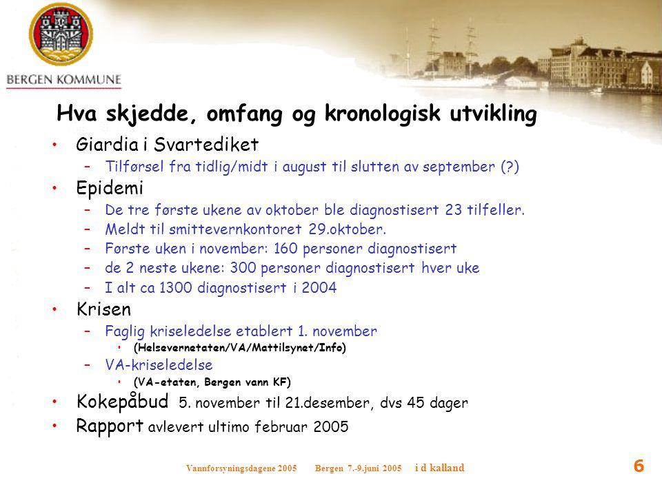 Vannforsyningsdagene 2005 Bergen 7.-9.juni 2005 i d kalland 6 Hva skjedde, omfang og kronologisk utvikling Giardia i Svartediket –Tilførsel fra tidlig