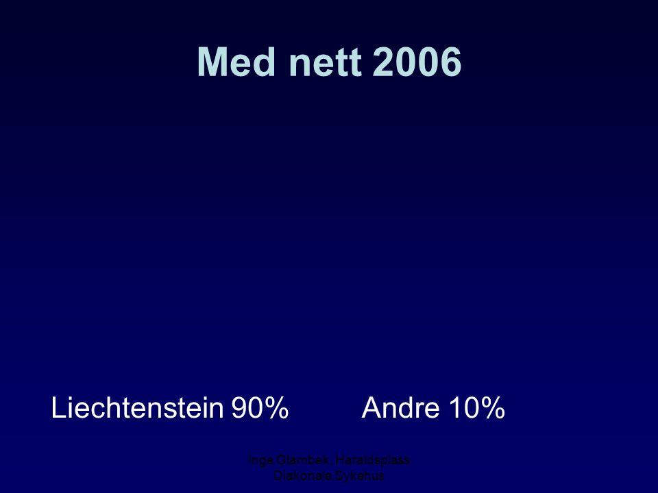 Inge Glambek, Haraldsplass Diakonale Sykehus Med nett 2006 Liechtenstein 90%Andre 10%