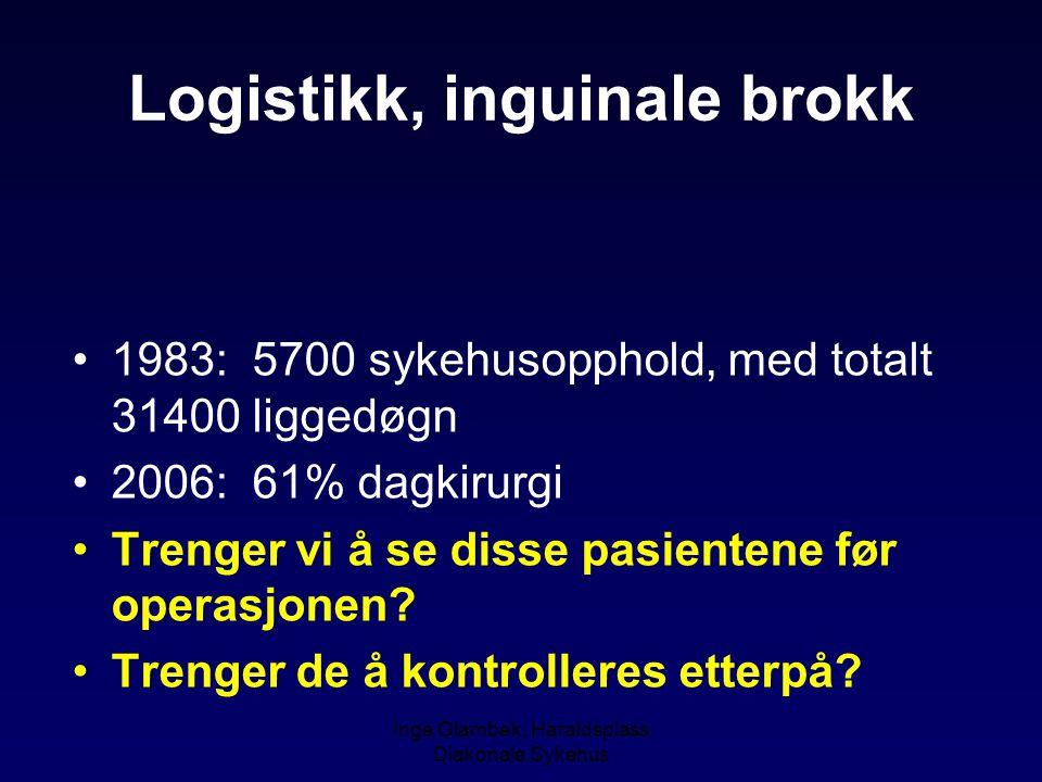 Inge Glambek, Haraldsplass Diakonale Sykehus Logistikk, inguinale brokk 1983: 5700 sykehusopphold, med totalt 31400 liggedøgn 2006: 61% dagkirurgi Tre