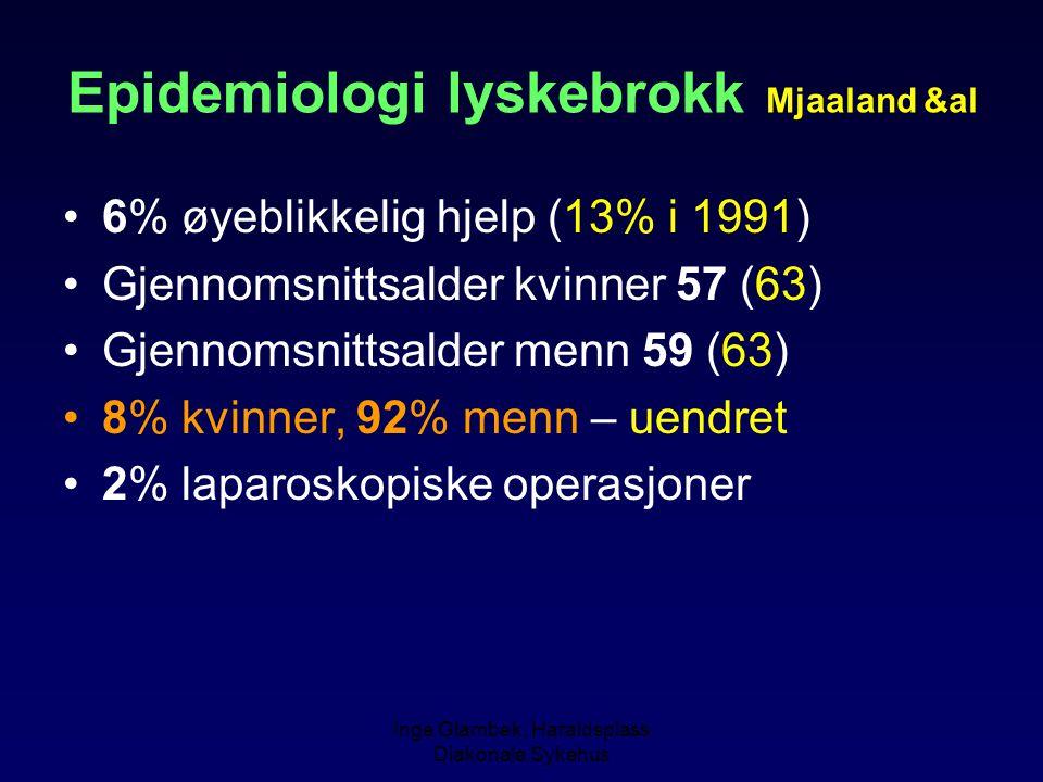 Inge Glambek, Haraldsplass Diakonale Sykehus Epidemiologi femoralbrokk Mjaaland &al 43% Øhjelp (56% i 1991) Gjennomsnittsalder kvinner 62 (66) Gjennomsnittsalder menn 63 (66) 67% kvinner, 33% menn – uendret 3% av alle lyskebrokkoperasjoner 0.5% laparoskopisk operert