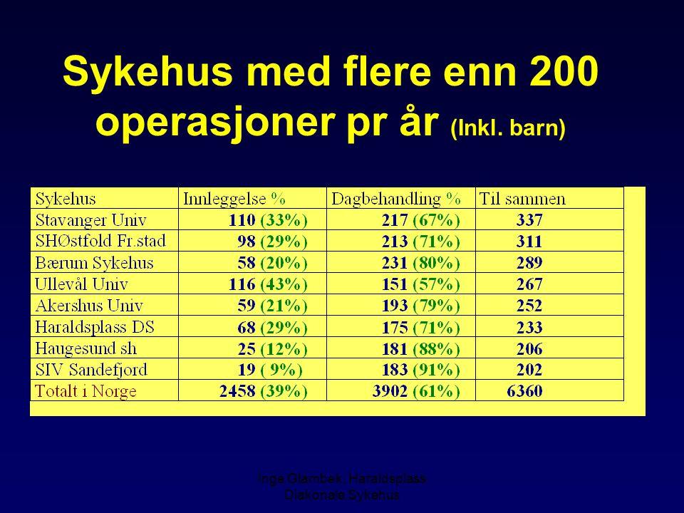 Inge Glambek, Haraldsplass Diakonale Sykehus Sykehus med flere enn 200 operasjoner pr år (Inkl. barn)