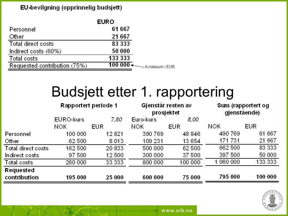 Avtalesum i EUR Budsjett etter 1. rapportering