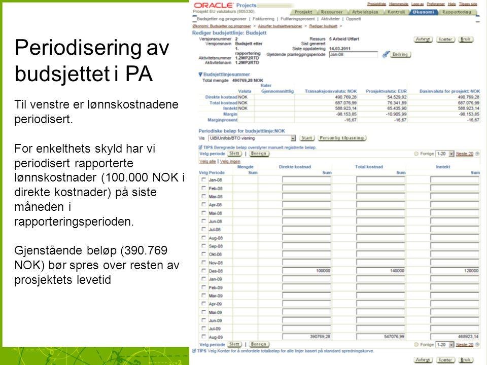 Periodisering av budsjettet i PA Til venstre er lønnskostnadene periodisert.