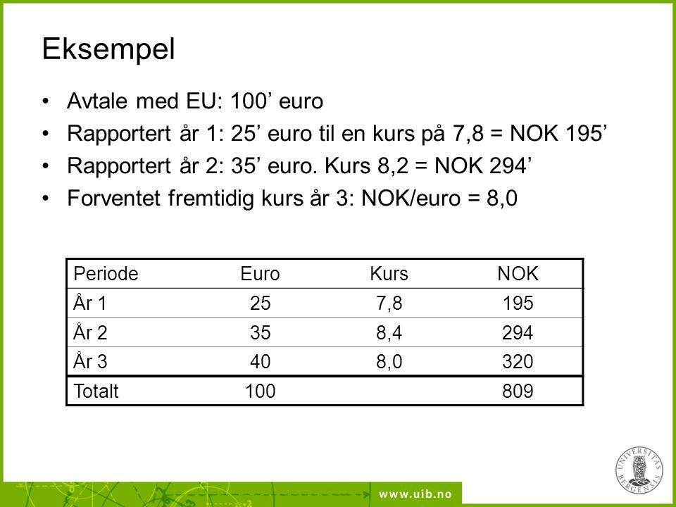 Eksempel Avtale med EU: 100' euro Rapportert år 1: 25' euro til en kurs på 7,8 = NOK 195' Rapportert år 2: 35' euro.