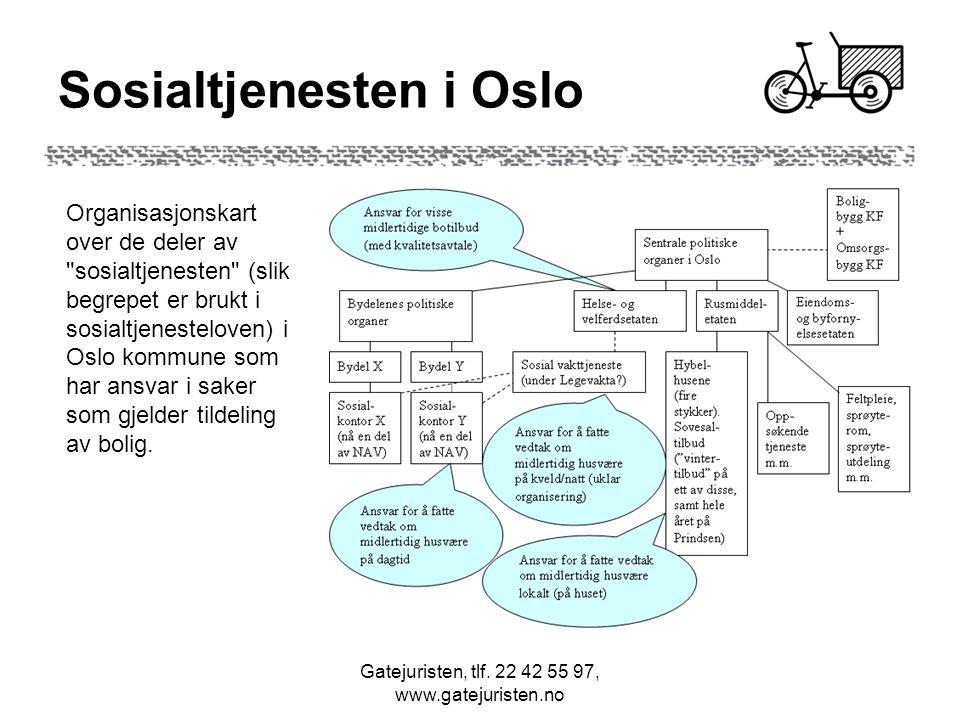 Gatejuristen, tlf. 22 42 55 97, www.gatejuristen.no Sosialtjenesten i Oslo Organisasjonskart over de deler av