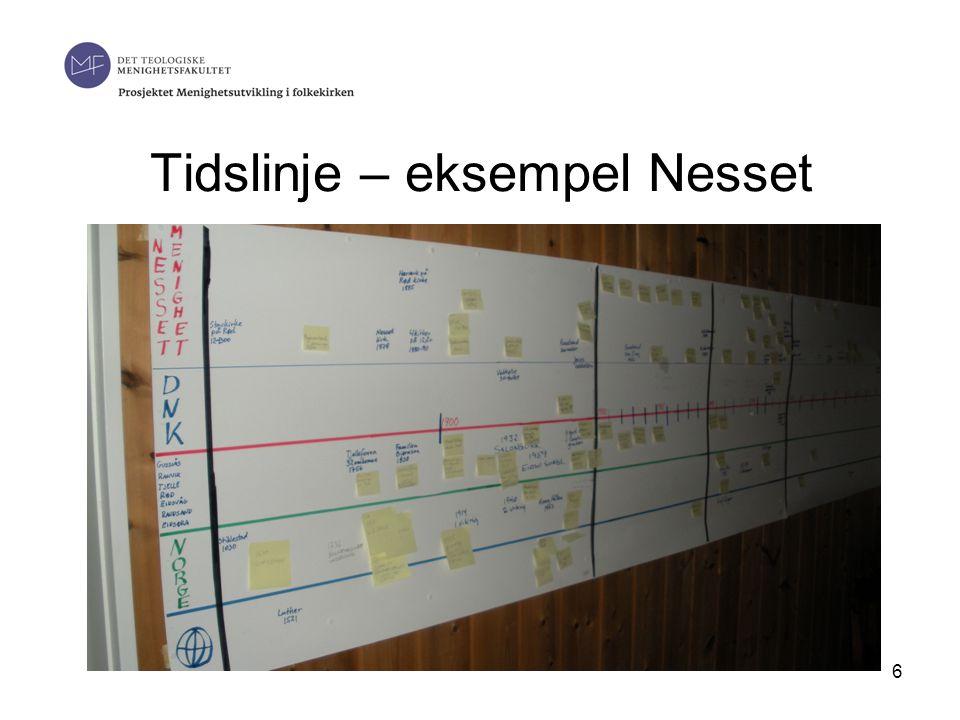 6 Tidslinje – eksempel Nesset