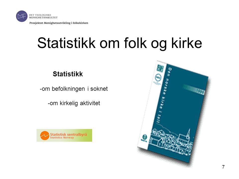 7 Statistikk om folk og kirke Statistikk -om befolkningen i soknet -om kirkelig aktivitet