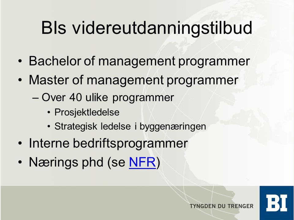 BIs videreutdanningstilbud Bachelor of management programmer Master of management programmer –Over 40 ulike programmer Prosjektledelse Strategisk lede