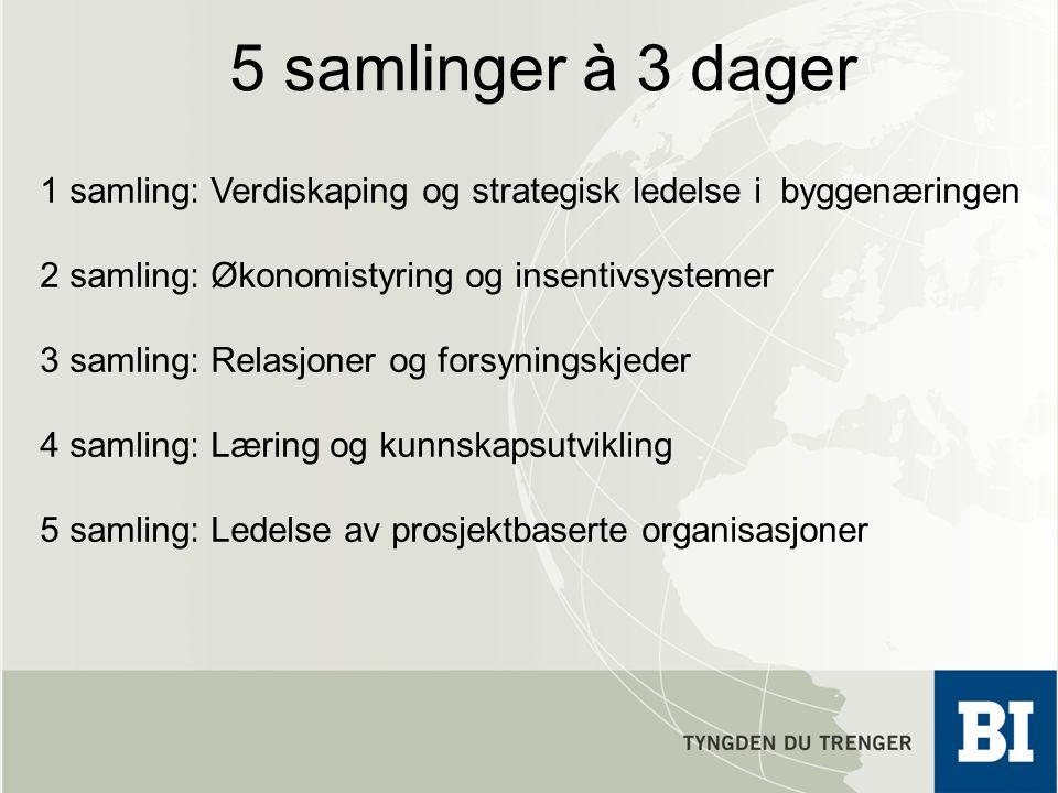 5 samlinger à 3 dager 1 samling: Verdiskaping og strategisk ledelse i byggenæringen 2 samling: Økonomistyring og insentivsystemer 3 samling: Relasjone