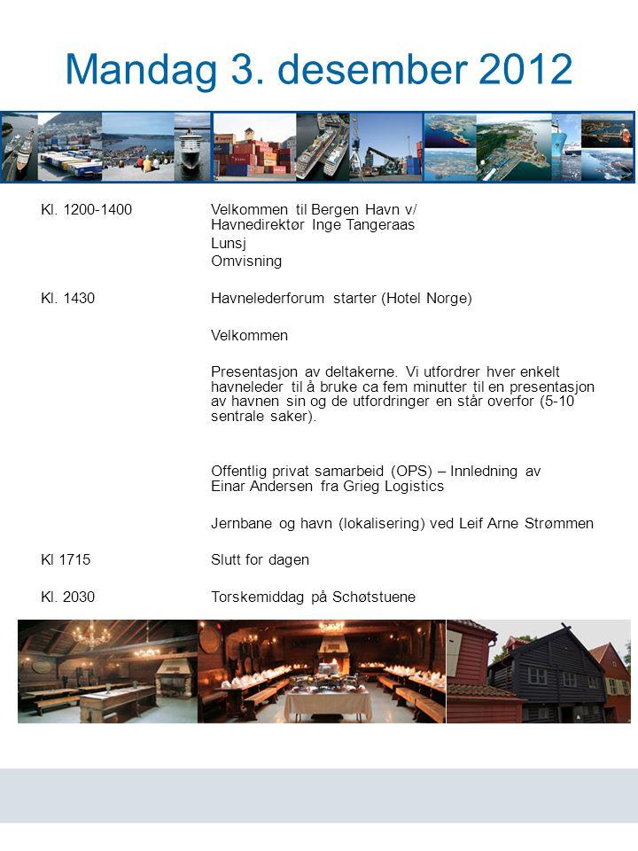 www.havn.no Mandag 3. desember 2012 Kl.
