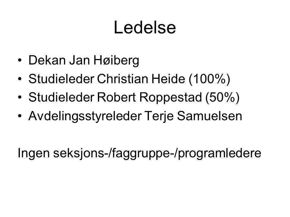 Ledelse Dekan Jan Høiberg Studieleder Christian Heide (100%) Studieleder Robert Roppestad (50%) Avdelingsstyreleder Terje Samuelsen Ingen seksjons-/fa