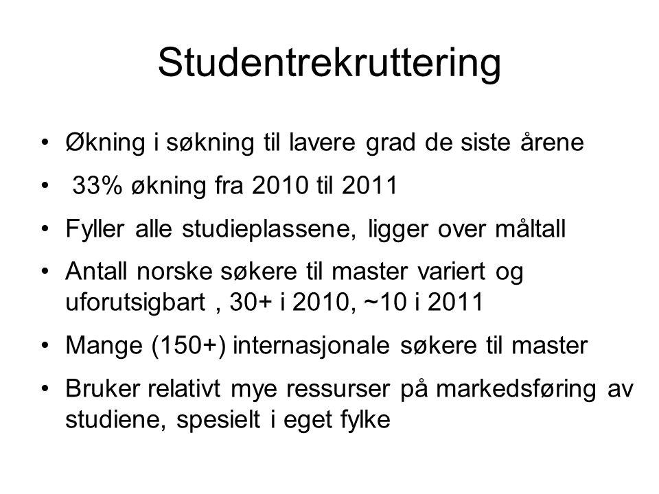 Studentrekruttering Økning i søkning til lavere grad de siste årene 33% økning fra 2010 til 2011 Fyller alle studieplassene, ligger over måltall Antal